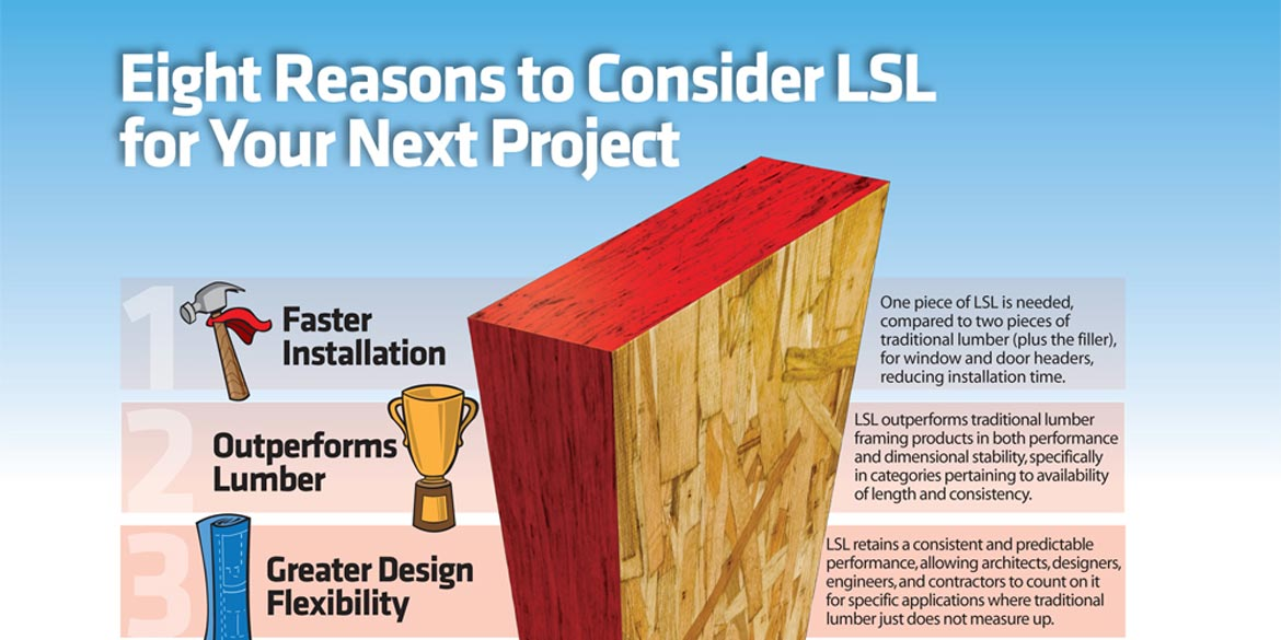 Eight Reasons to Consider LSL for Your Next Project