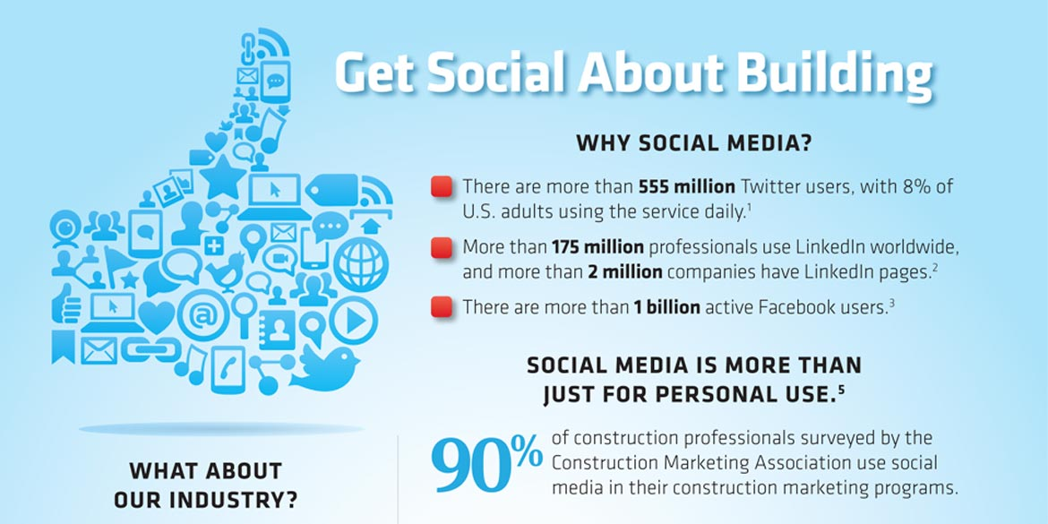 Get Social About Building
