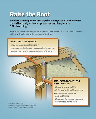 Raise-the-Roof-small.jpg
