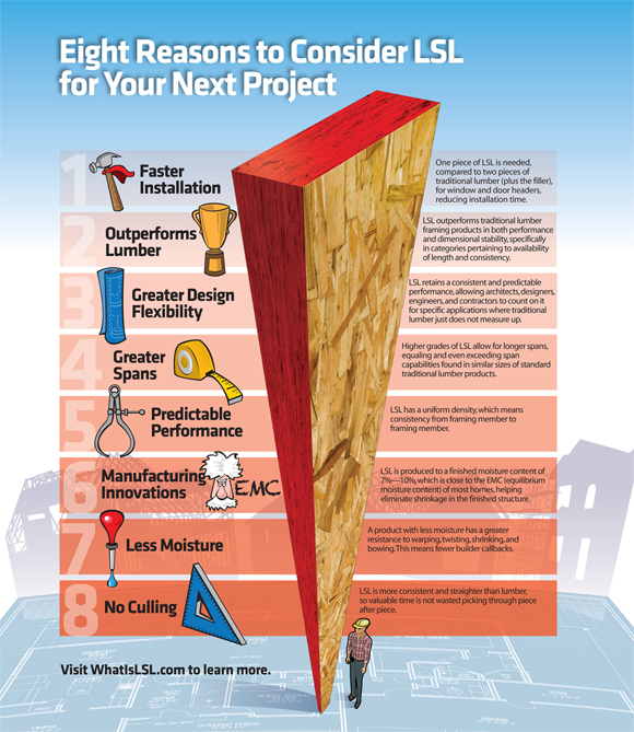 Eight Reasons to Consider LSL for Your Next Project.jpg