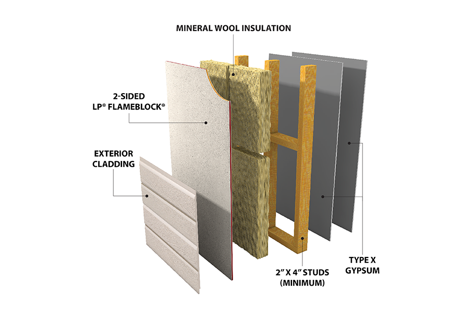 Lp flameblock fire rated assemblies lp building products for Mineral fiber vs fiberglass pipe insulation