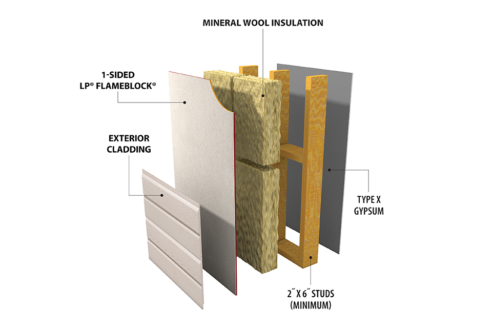 Fire Rated Wall Systems : Lp flameblock fire rated assemblies building products