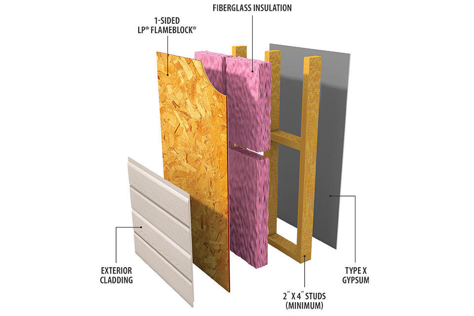 Lp flameblock fire rated assemblies lp building products for Exterior 1 hour rated wall