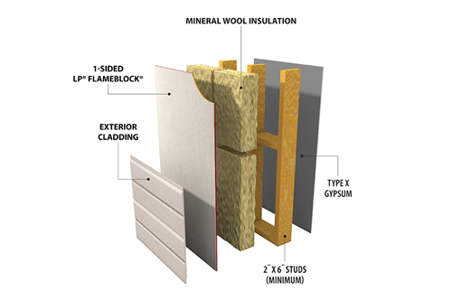 Specifying 1 hour fire rated walls engineered wood blog for Exterior 1 hour rated wall