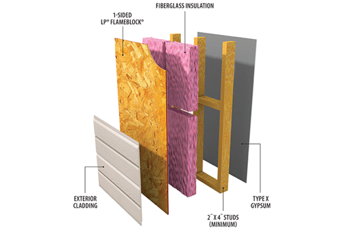 Specifying 1 hour fire rated walls engineered wood blog for Exterior sheathing options