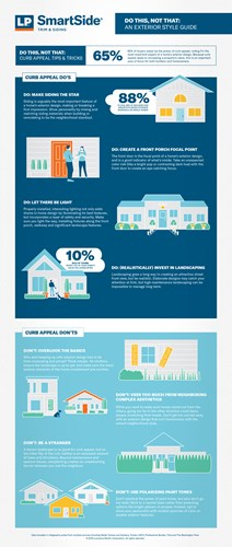 infographic_4-dos-donts-of-curb-appeal-lp-smartside