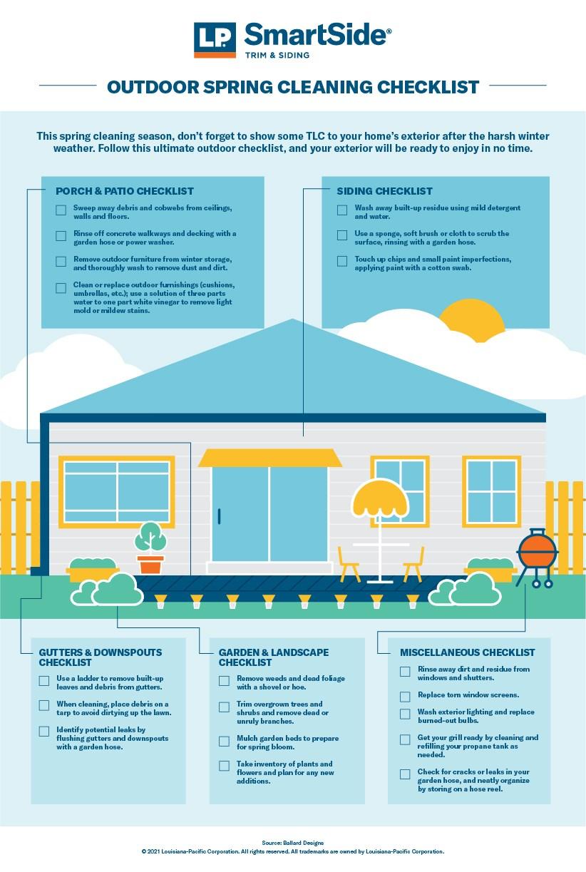 LP SmartSide Trim & Siding Maintenance Guide